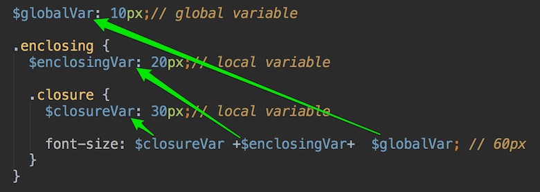 sass variable